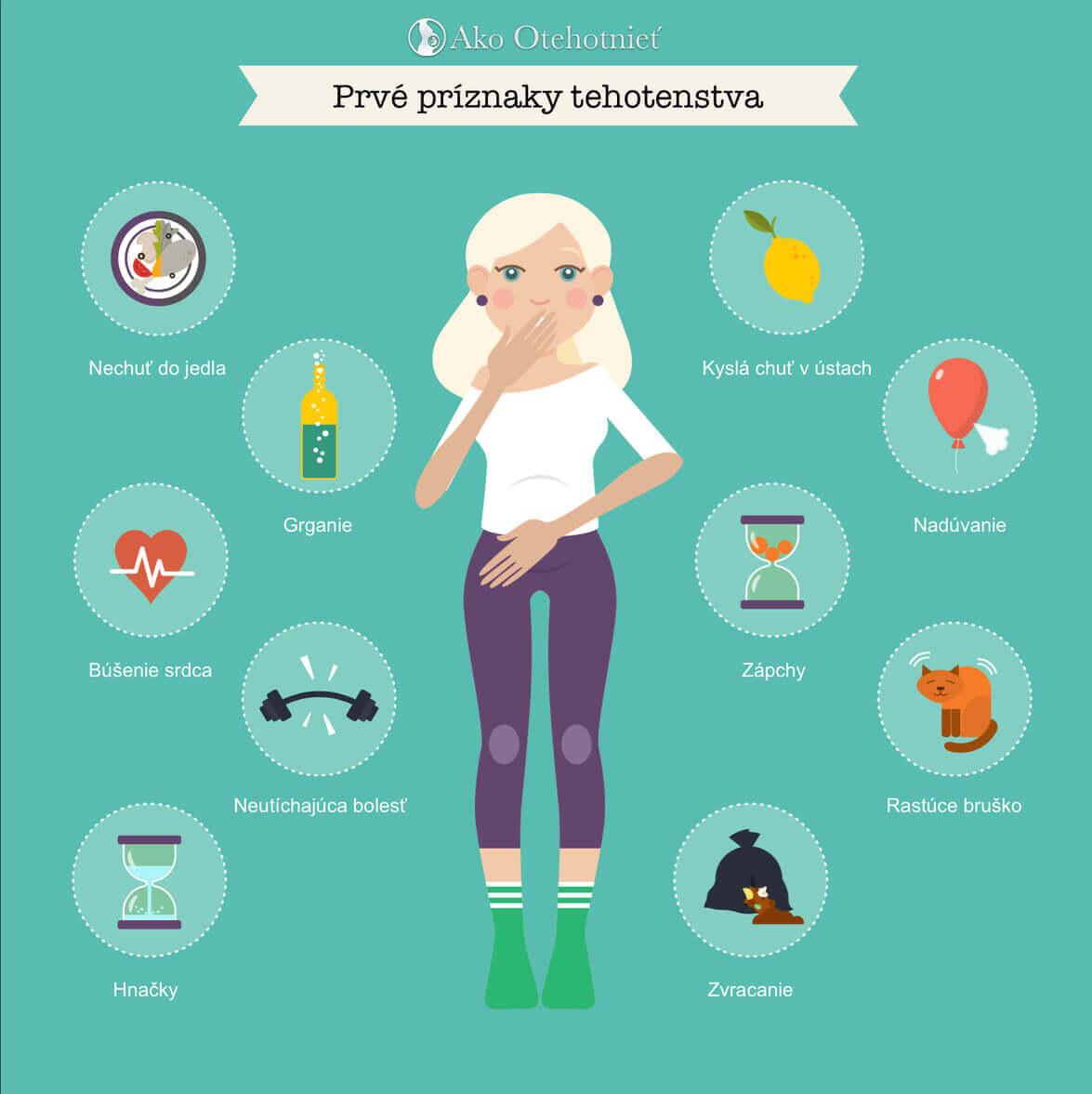 prvé príznaky tehotenstva infografika